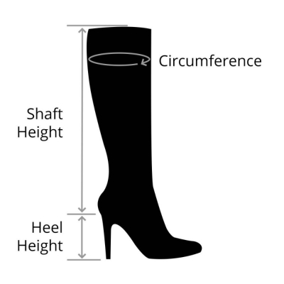 aulo measuremnts